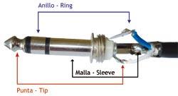 Balanceado TRS Plug