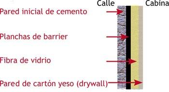 Manual para radialistas analfat cnicos - Planchas de yeso ...